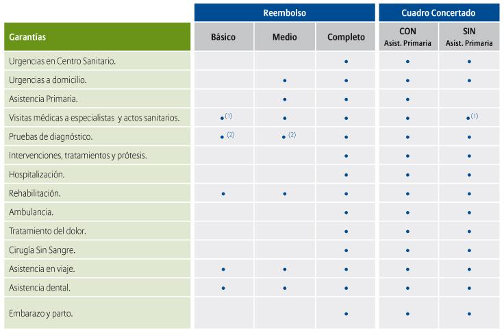 Allianz-Salud-Esp-4
